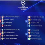 UEFA Champions League group draw:  The Road to Saint Petersburg begins